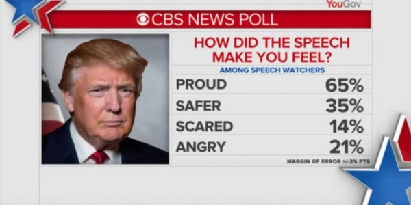 Discurso De Trump Sobre Estado De La Unión Ganó Aprobación Popular Del 70-75 %
